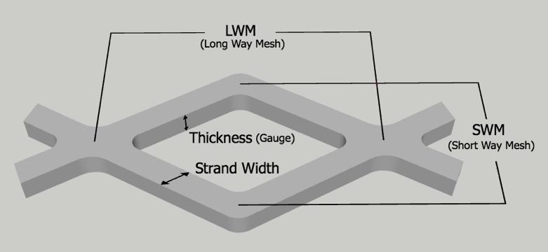 Expanded Metal Measurement